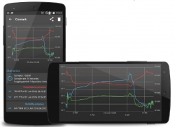Comark COMBT1 Registador Temperatura e Humidade Bluetooth smartphone gráficos horizontal e vertical